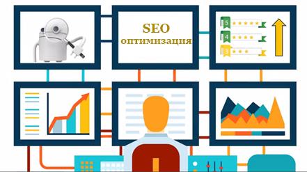 1-chto-takoe-seo-optimizatsiya-sajta