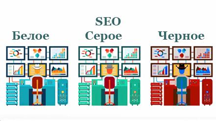 7-chto-takoe-seo-optimizatsiya-sajta